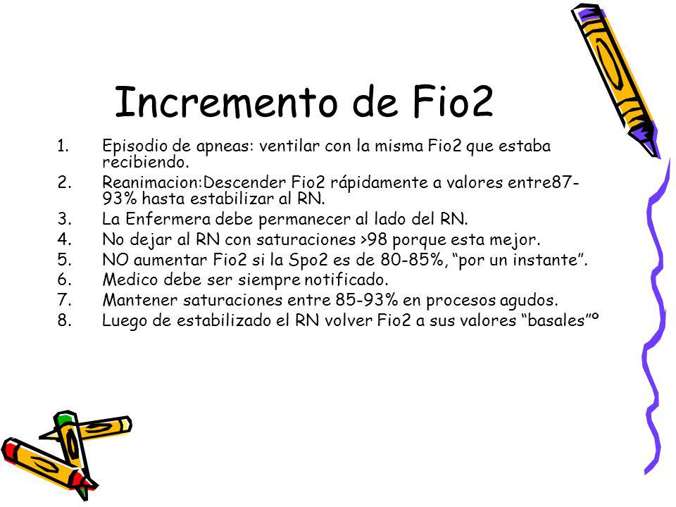 Incremento de Fio2 Episodio de apneas: ventilar con la misma Fio2 que estaba recibiendo.