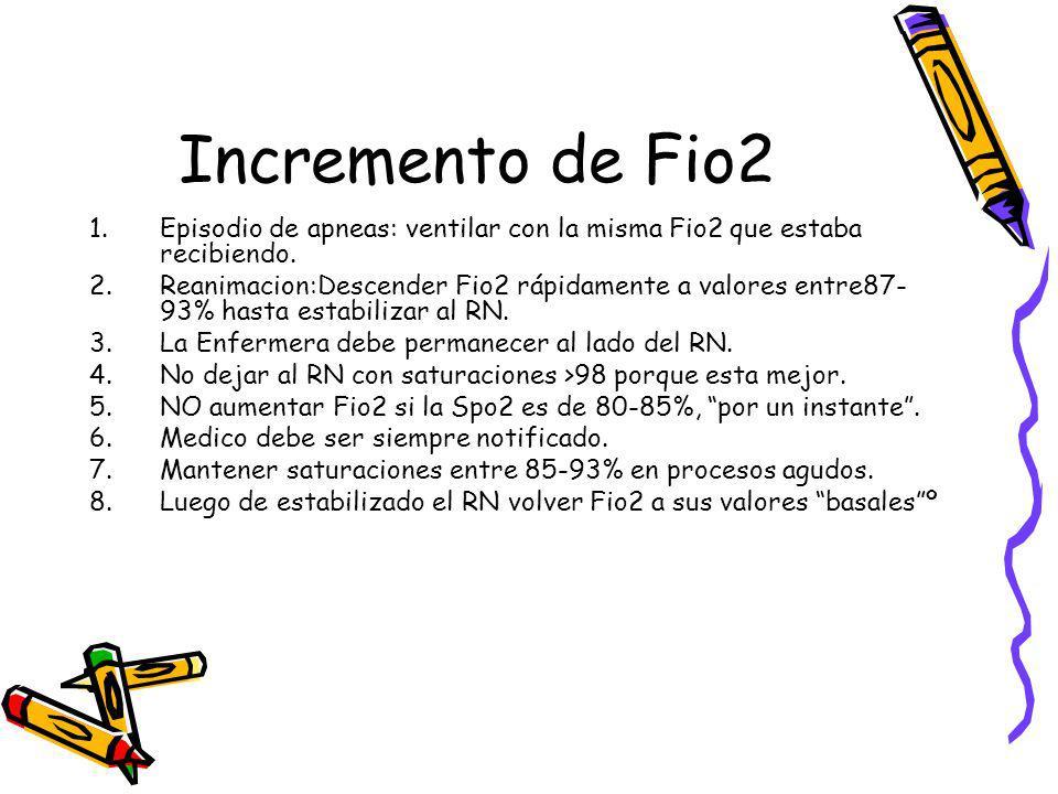 Incremento de Fio2Episodio de apneas: ventilar con la misma Fio2 que estaba recibiendo.