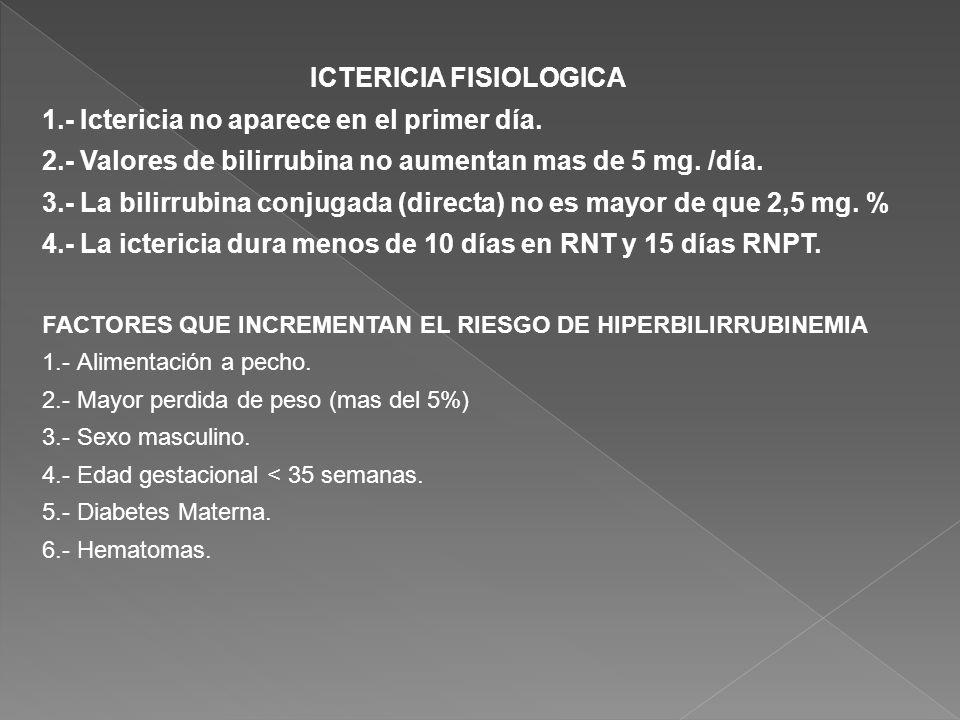 ICTERICIA FISIOLOGICA