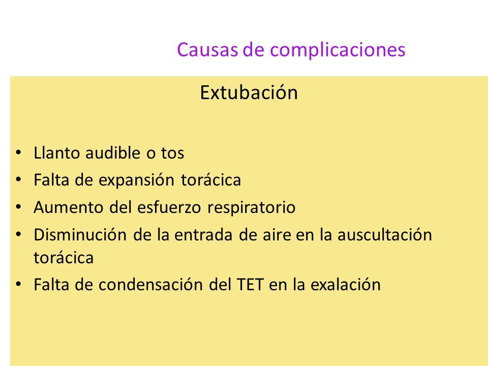 Causas de complicaciones