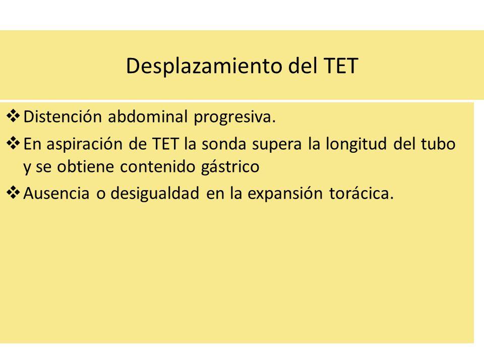 Desplazamiento del TET