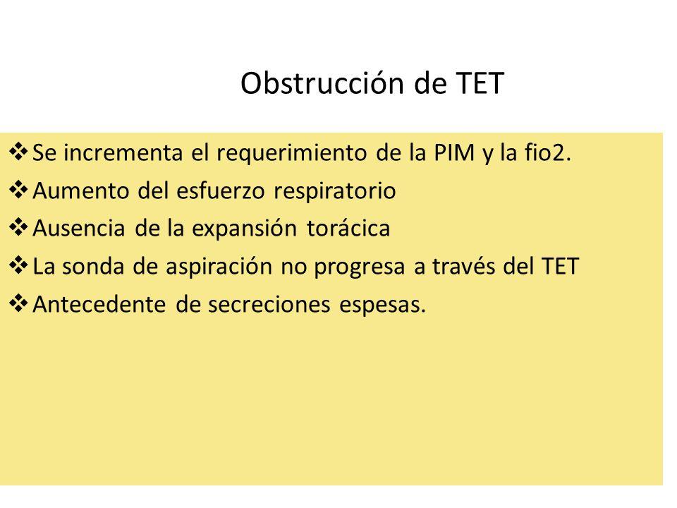 Obstrucción de TET Se incrementa el requerimiento de la PIM y la fio2.