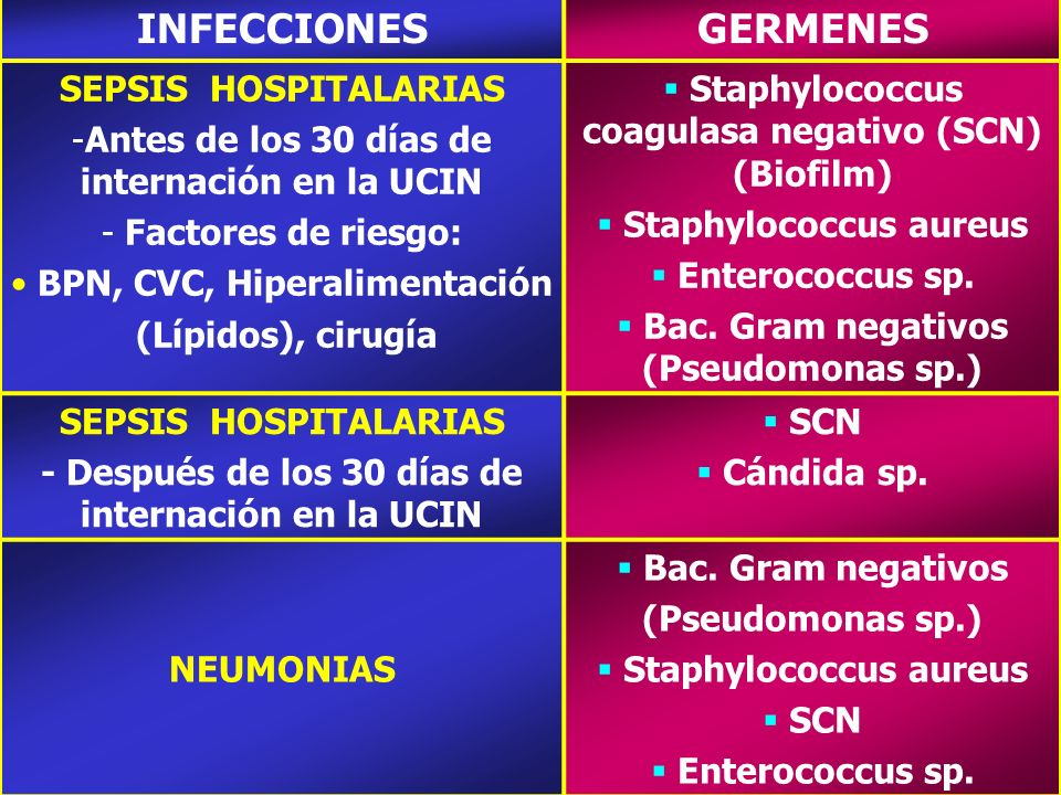 INFECCIONES GERMENES SEPSIS HOSPITALARIAS