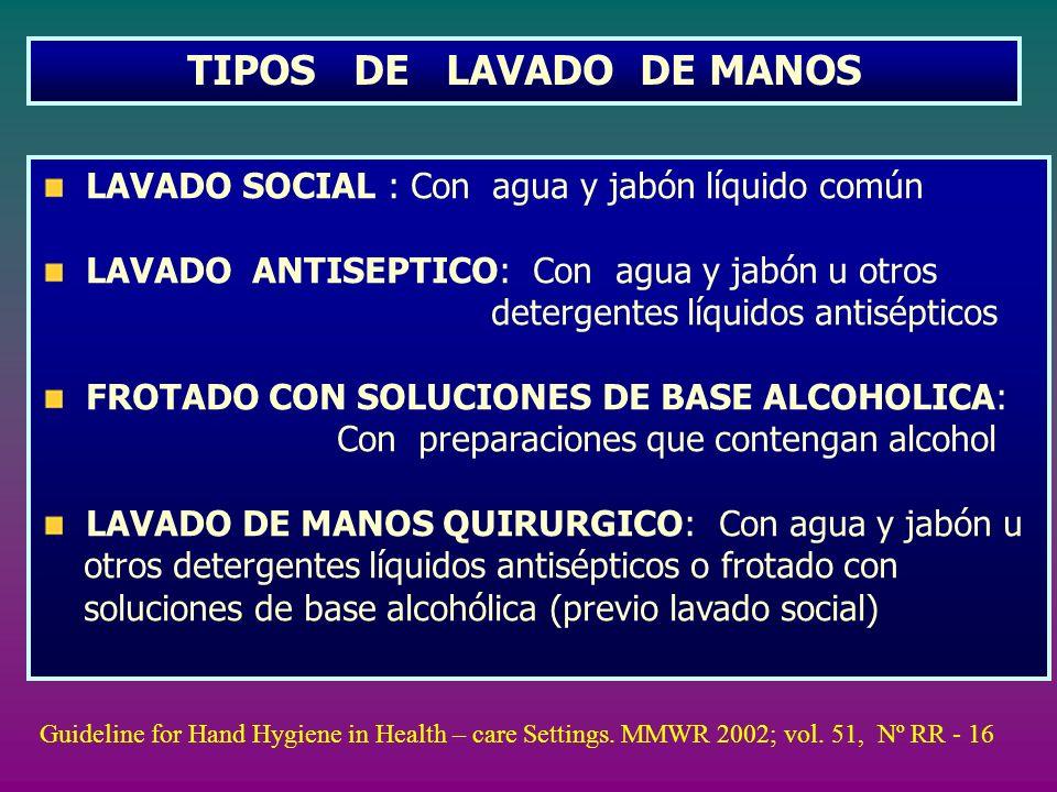 TIPOS DE LAVADO DE MANOS