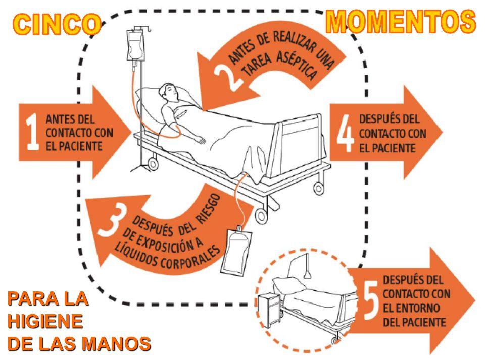 MOMENTOS CINCO PARA LA HIGIENE DE LAS MANOS