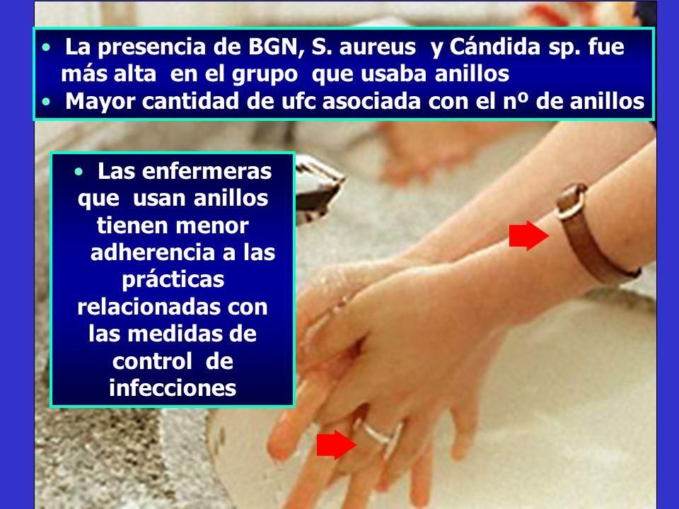 La presencia de BGN, S. aureus y Cándida sp. fue