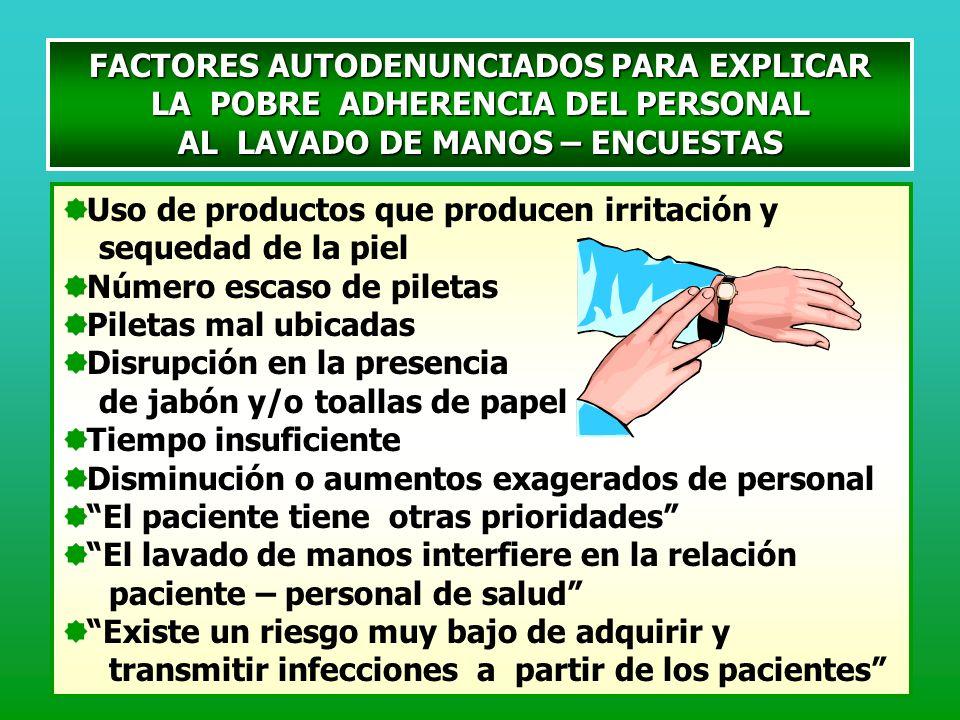 FACTORES AUTODENUNCIADOS PARA EXPLICAR