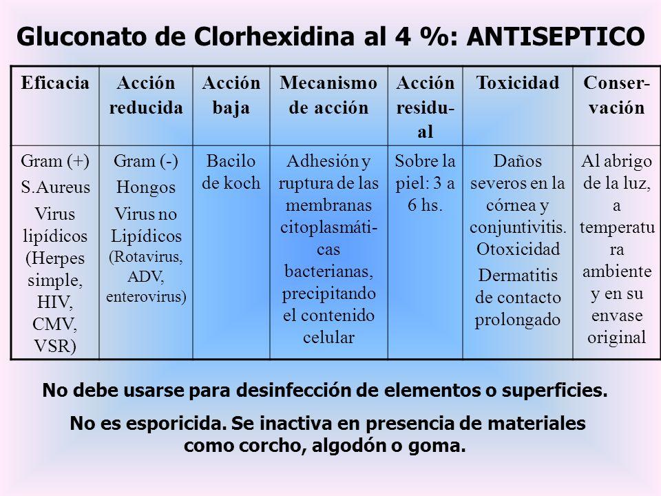 Gluconato de Clorhexidina al 4 %: ANTISEPTICO