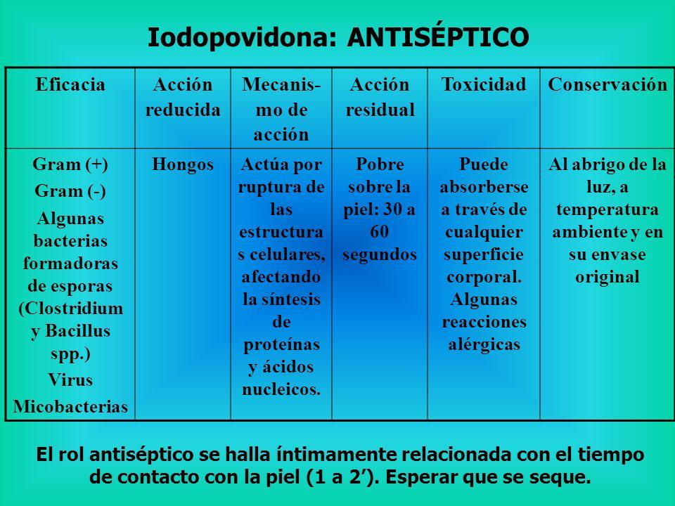 Iodopovidona: ANTISÉPTICO