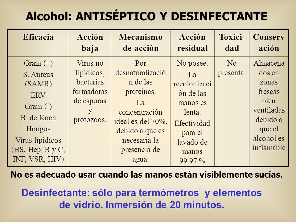 Alcohol: ANTISÉPTICO Y DESINFECTANTE