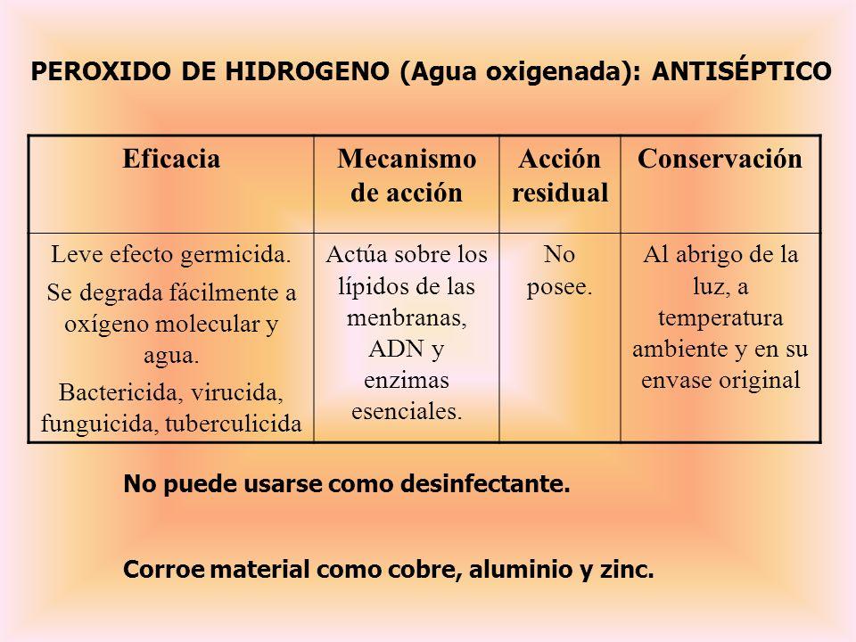 Eficacia Mecanismo de acción Acción residual Conservación
