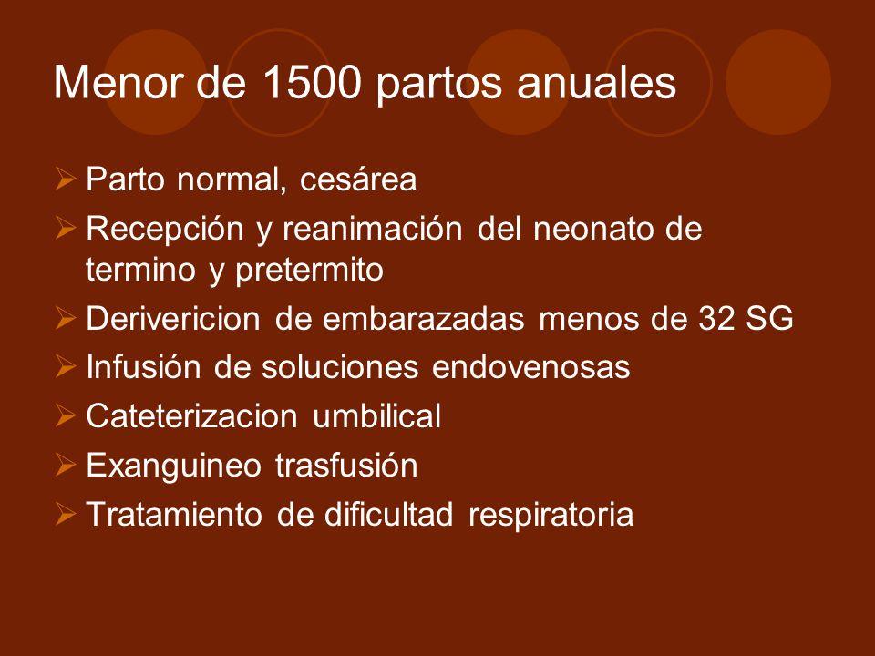 Menor de 1500 partos anuales