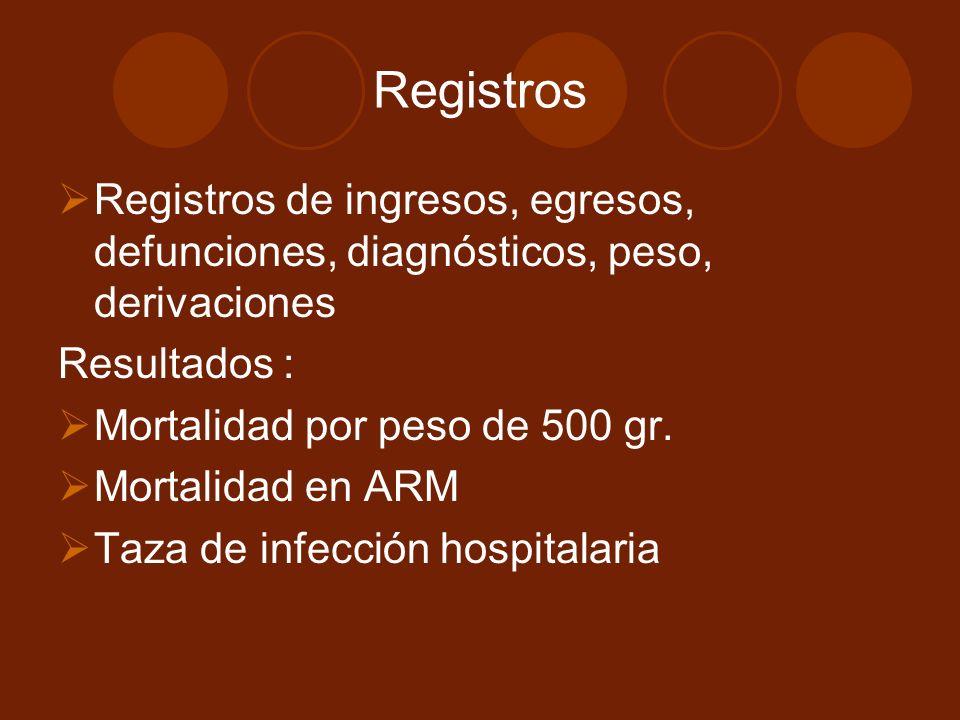 Registros Registros de ingresos, egresos, defunciones, diagnósticos, peso, derivaciones. Resultados :