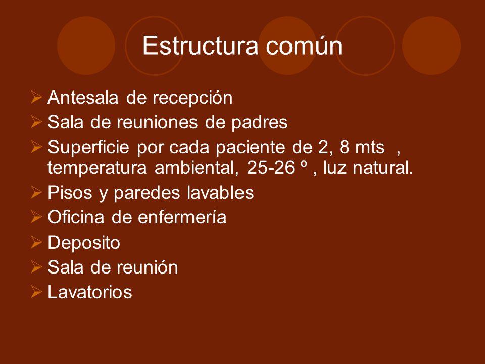 Estructura común Antesala de recepción Sala de reuniones de padres