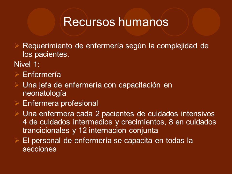 Recursos humanos Requerimiento de enfermería según la complejidad de los pacientes. Nivel 1: Enfermería.