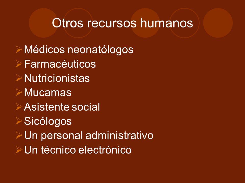 Otros recursos humanos