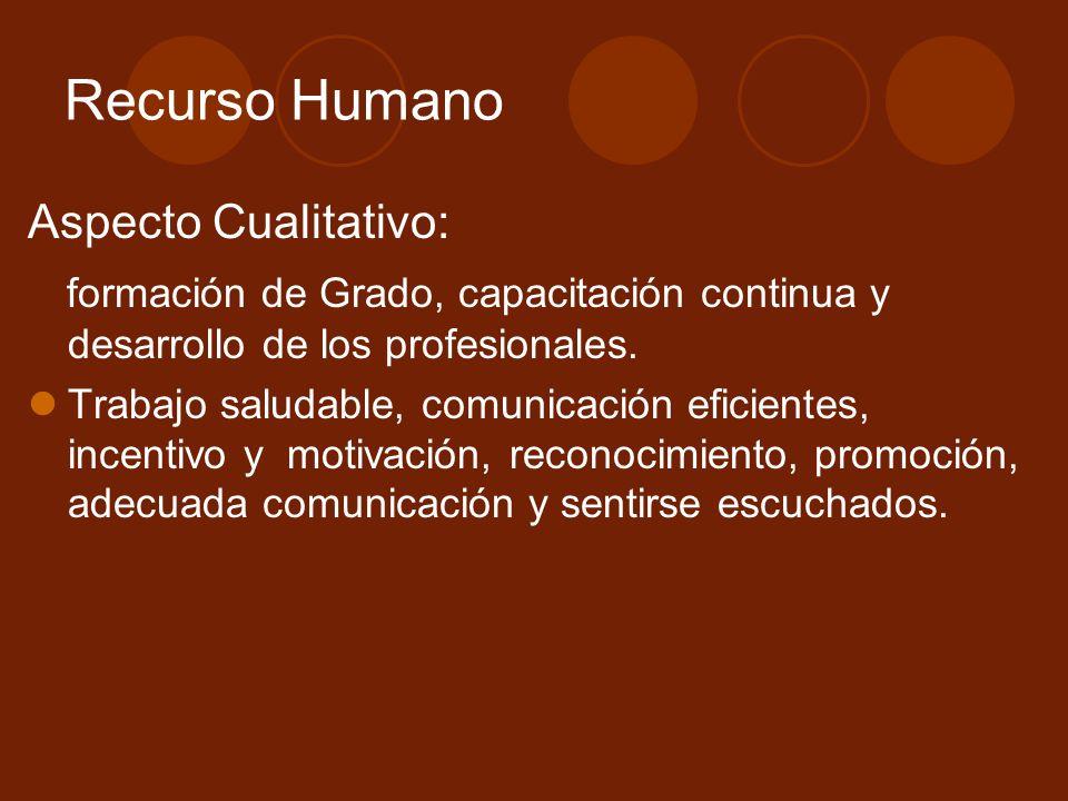 Recurso Humano Aspecto Cualitativo: