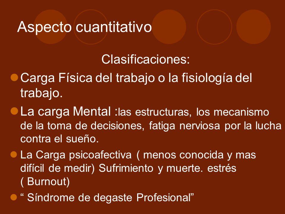 Aspecto cuantitativo Clasificaciones: