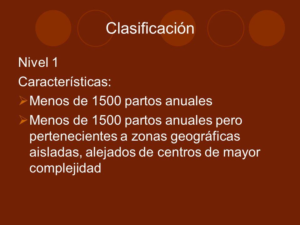 Clasificación Nivel 1 Características: Menos de 1500 partos anuales