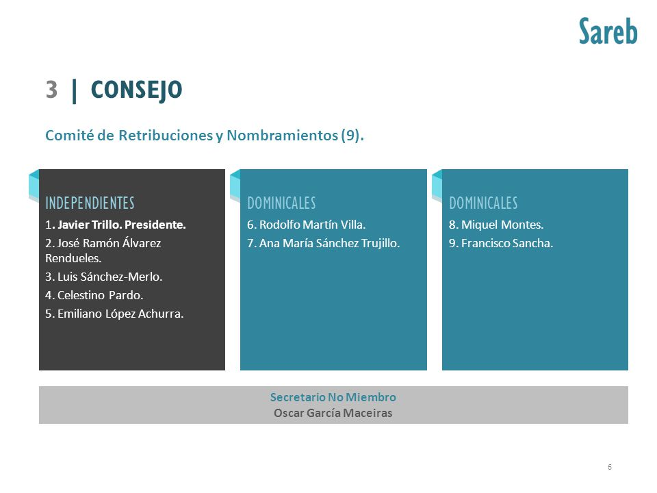Comité de Retribuciones y Nombramientos (9).