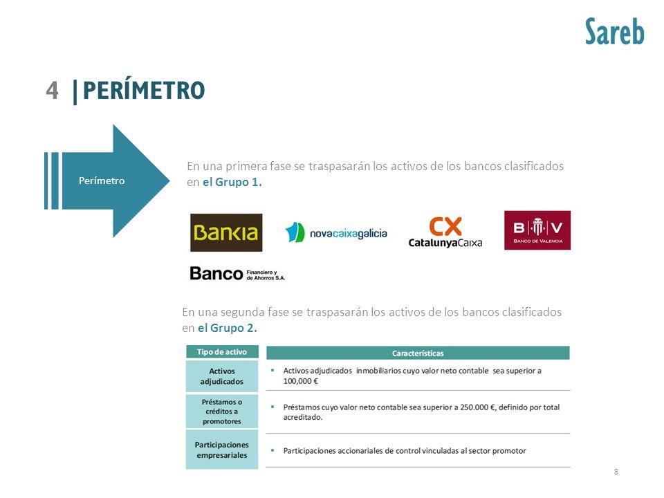 4 |PERÍMETRO Perímetro. En una primera fase se traspasarán los activos de los bancos clasificados.