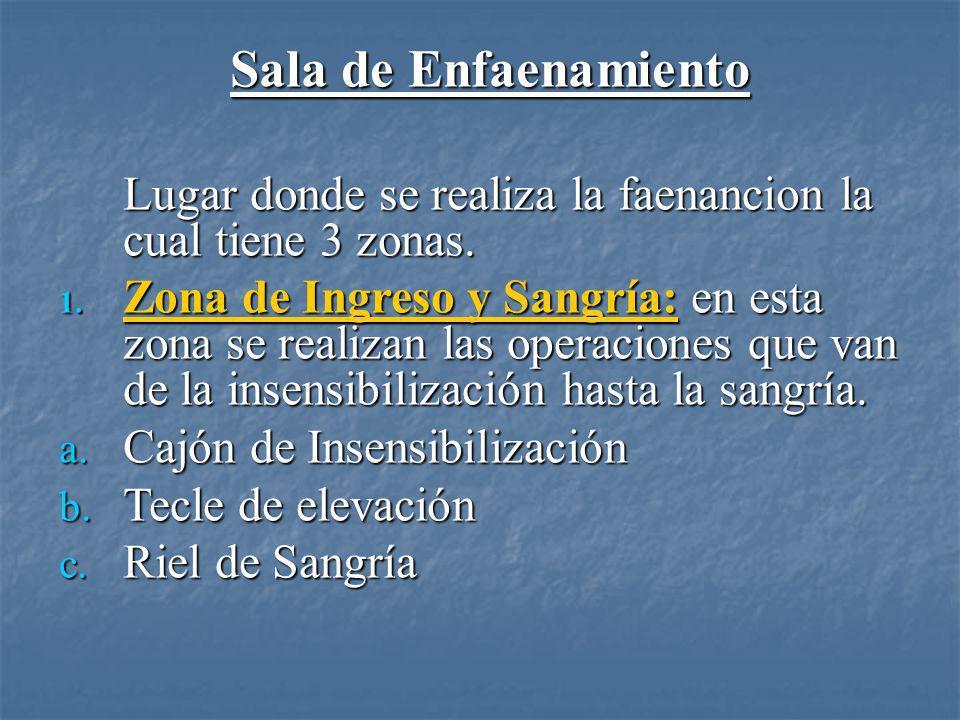 Sala de EnfaenamientoLugar donde se realiza la faenancion la cual tiene 3 zonas.