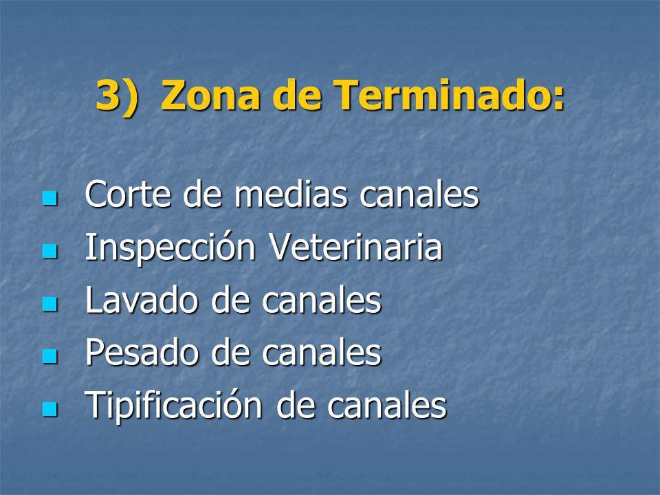 3) Zona de Terminado: Corte de medias canales Inspección Veterinaria