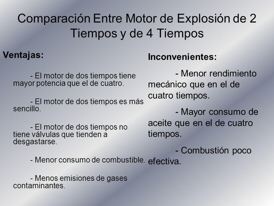 Comparación Entre Motor de Explosión de 2 Tiempos y de 4 Tiempos