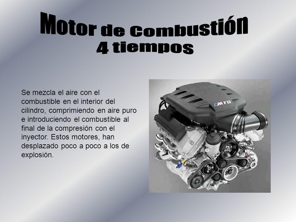 Motor de Combustión 4 tiempos