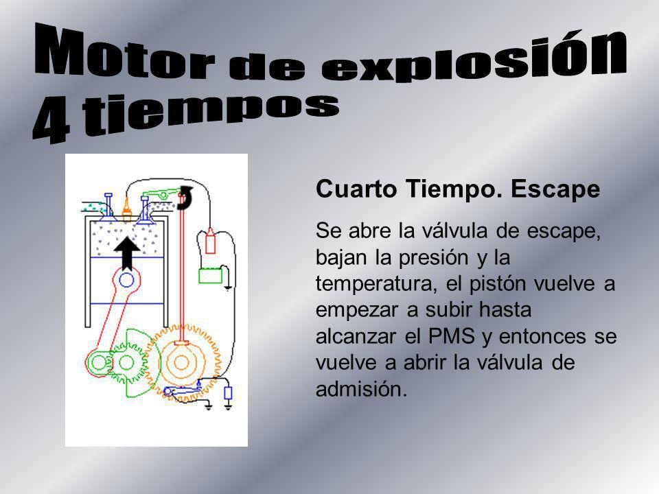 Motor de explosión 4 tiempos Cuarto Tiempo. Escape