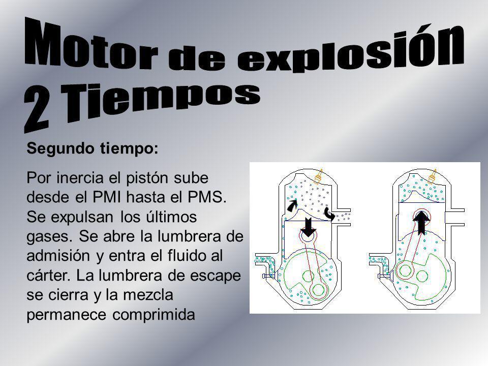 Motor de explosión 2 Tiempos Segundo tiempo: