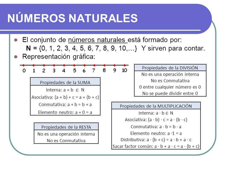 NÚMEROS NATURALES El conjunto de números naturales está formado por: