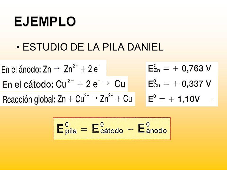 EJEMPLO ESTUDIO DE LA PILA DANIEL