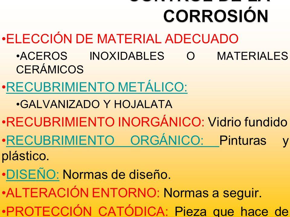 CONTROL DE LA CORROSIÓN