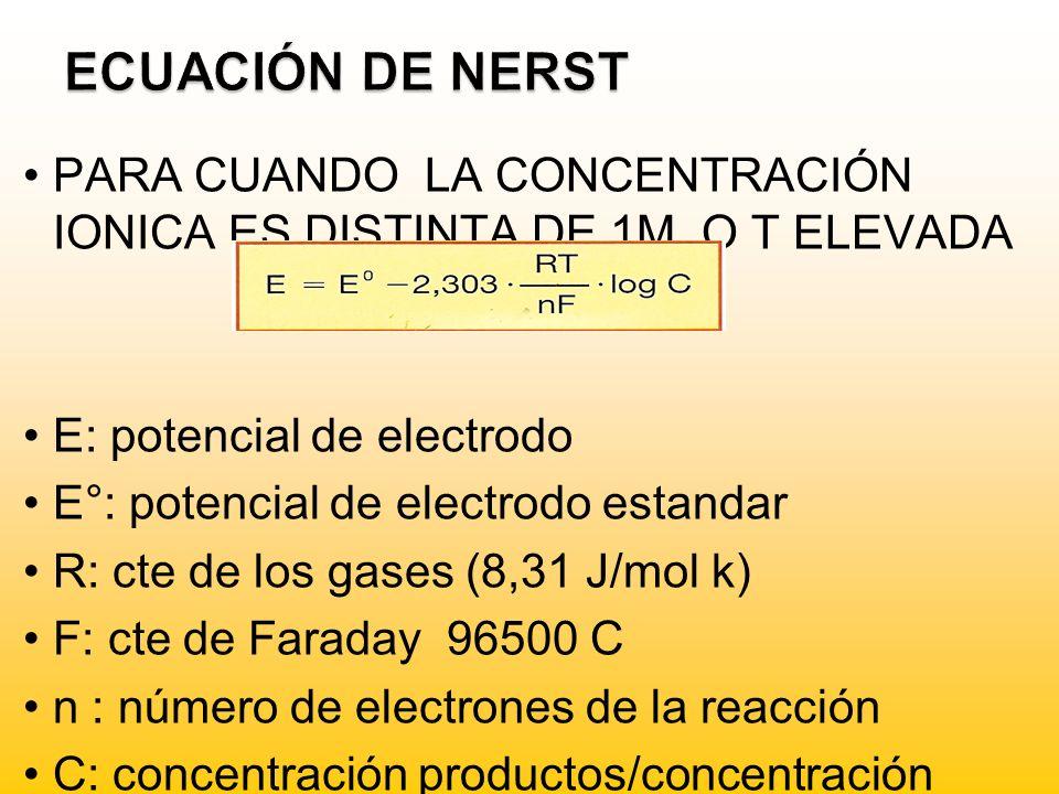 ECUACIÓN DE NERST PARA CUANDO LA CONCENTRACIÓN IONICA ES DISTINTA DE 1M, O T ELEVADA. E: potencial de electrodo.