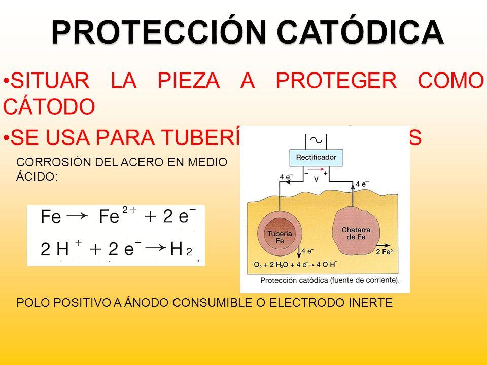 PROTECCIÓN CATÓDICA SITUAR LA PIEZA A PROTEGER COMO CÁTODO