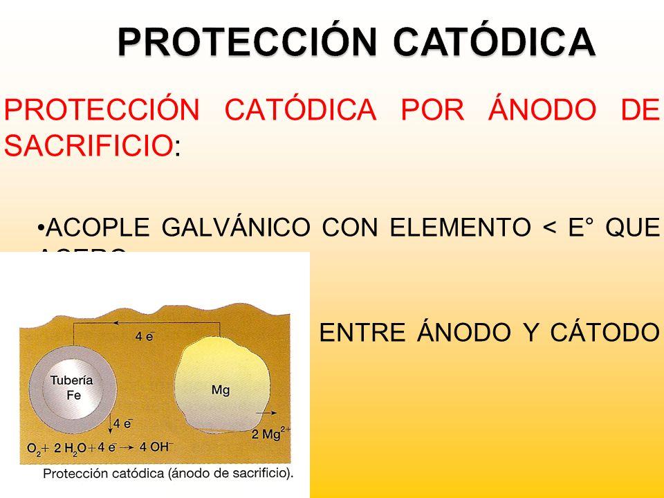 PROTECCIÓN CATÓDICA PROTECCIÓN CATÓDICA POR ÁNODO DE SACRIFICIO: