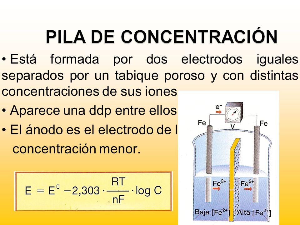 PILA DE CONCENTRACIÓNEstá formada por dos electrodos iguales separados por un tabique poroso y con distintas concentraciones de sus iones.