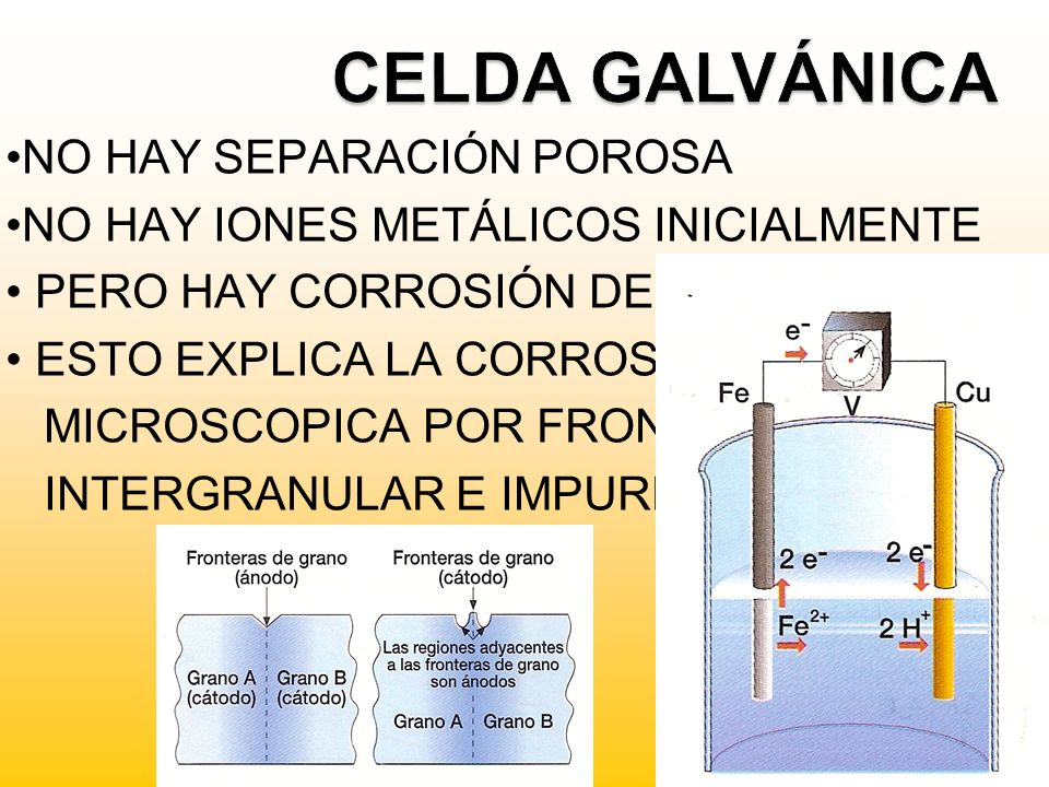 CELDA GALVÁNICA NO HAY SEPARACIÓN POROSA