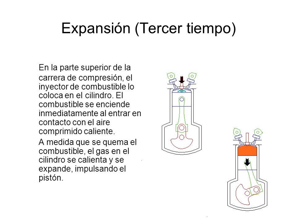 Expansión (Tercer tiempo)