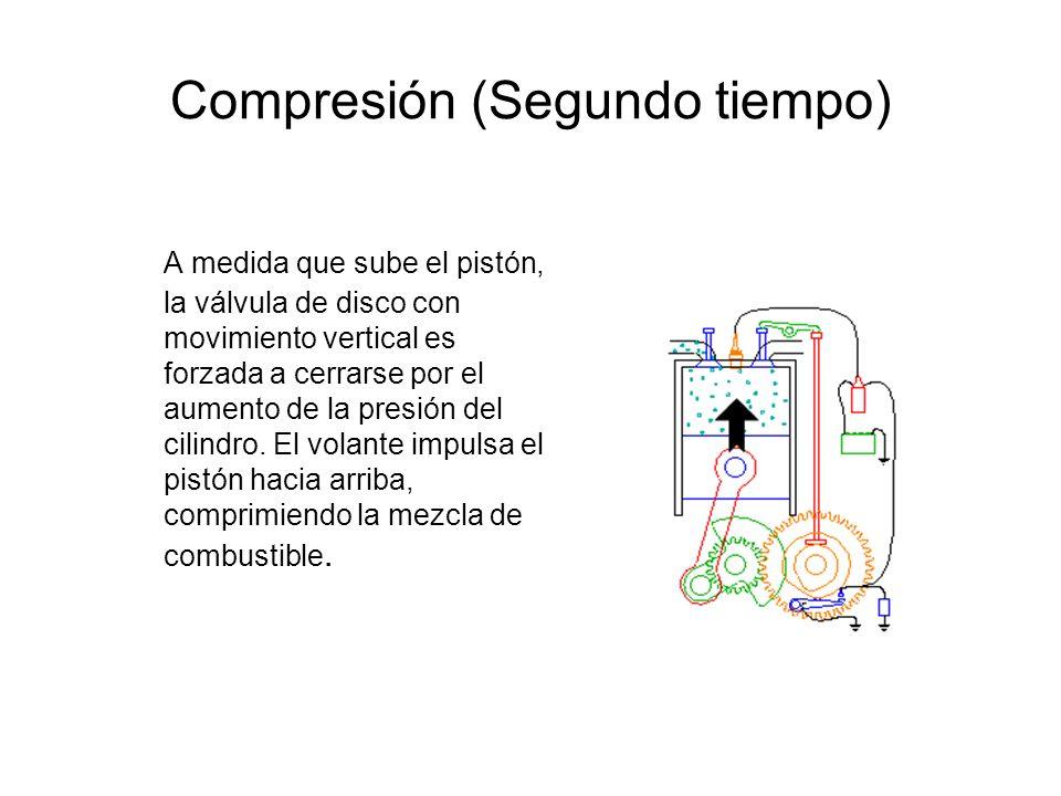 Compresión (Segundo tiempo)