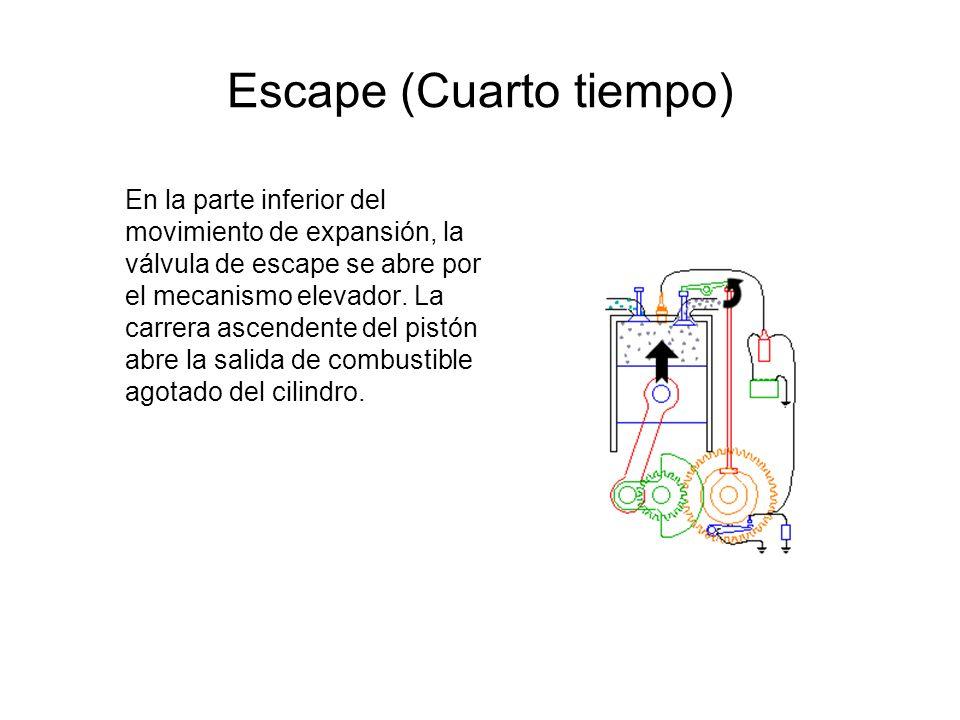 Escape (Cuarto tiempo)