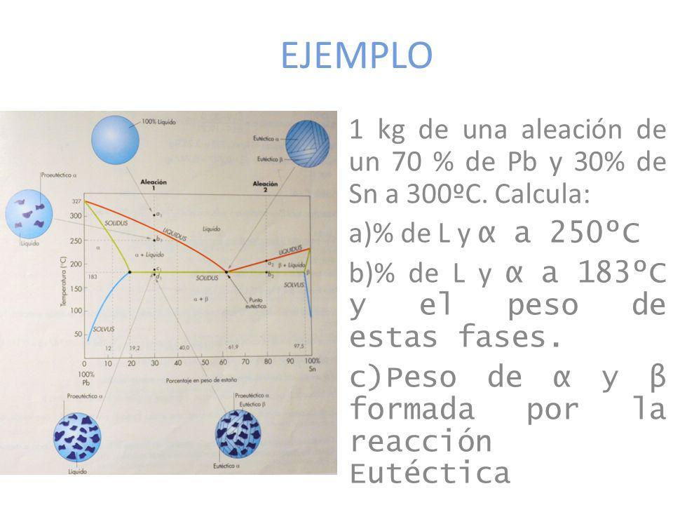 EJEMPLO 1 kg de una aleación de un 70 % de Pb y 30% de Sn a 300ºC. Calcula: a)% de L y α a 250ºC. b)% de L y α a 183ºC y el peso de estas fases.
