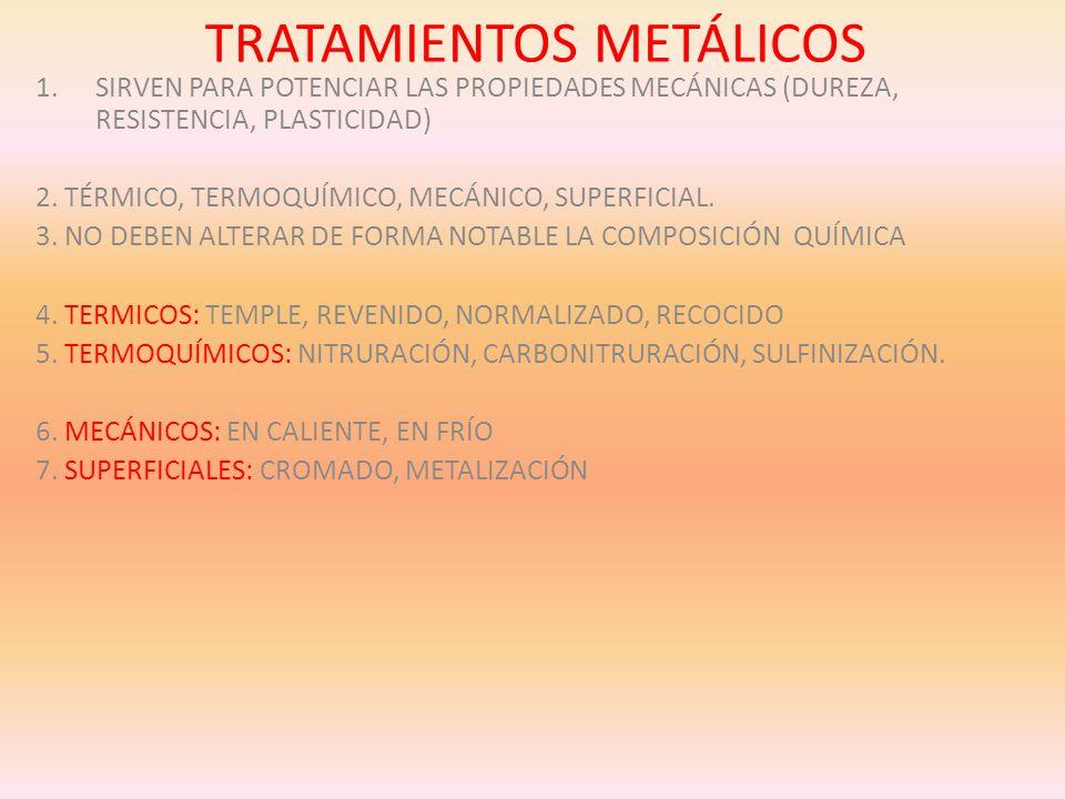 TRATAMIENTOS METÁLICOS