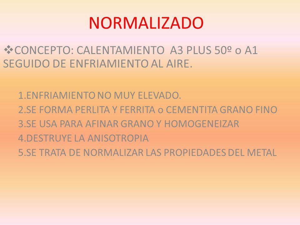 NORMALIZADOCONCEPTO: CALENTAMIENTO A3 PLUS 50º o A1 SEGUIDO DE ENFRIAMIENTO AL AIRE. ENFRIAMIENTO NO MUY ELEVADO.