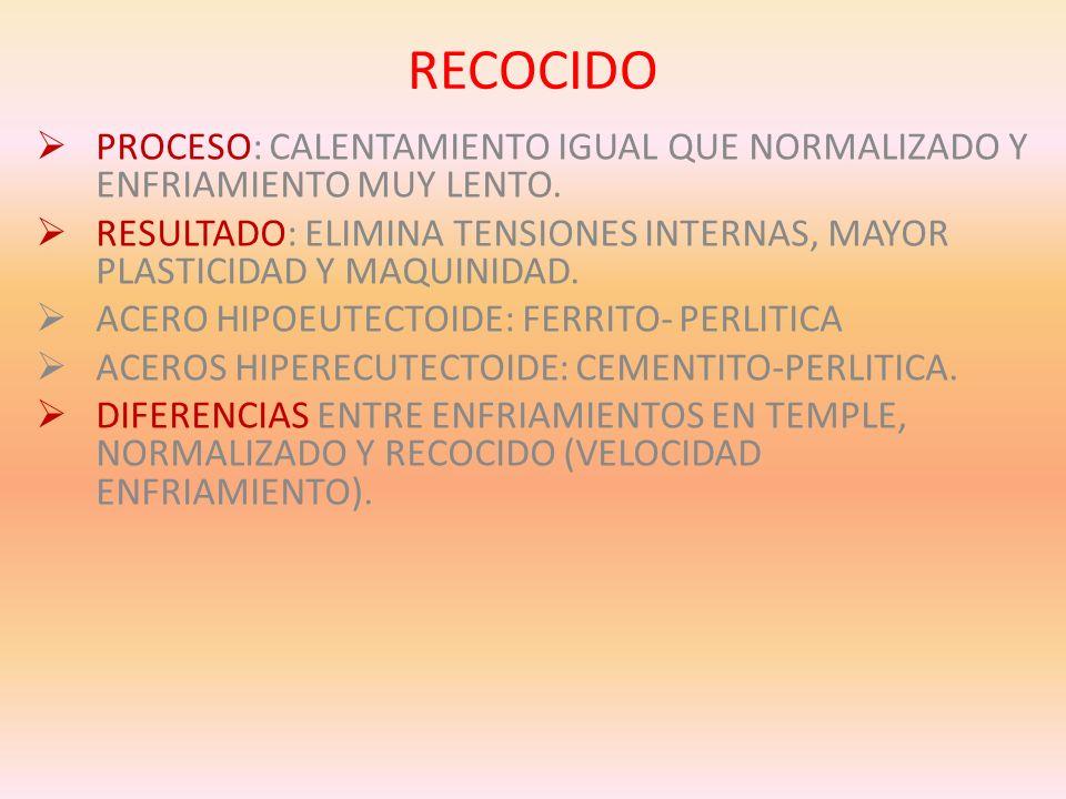 RECOCIDO PROCESO: CALENTAMIENTO IGUAL QUE NORMALIZADO Y ENFRIAMIENTO MUY LENTO.