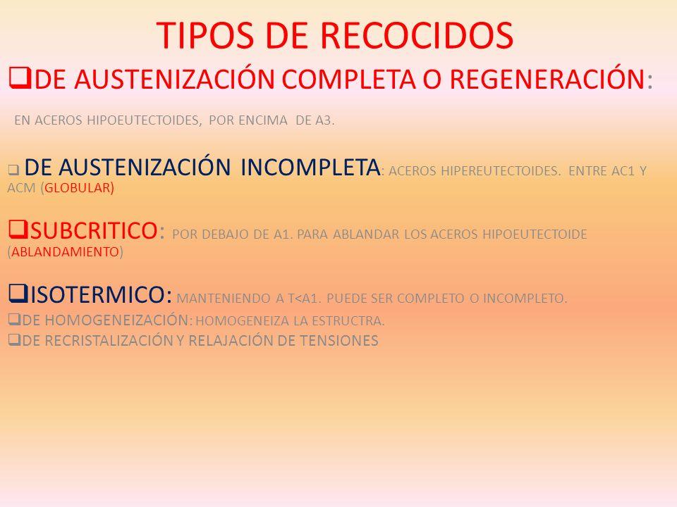 TIPOS DE RECOCIDOS DE AUSTENIZACIÓN COMPLETA O REGENERACIÓN: