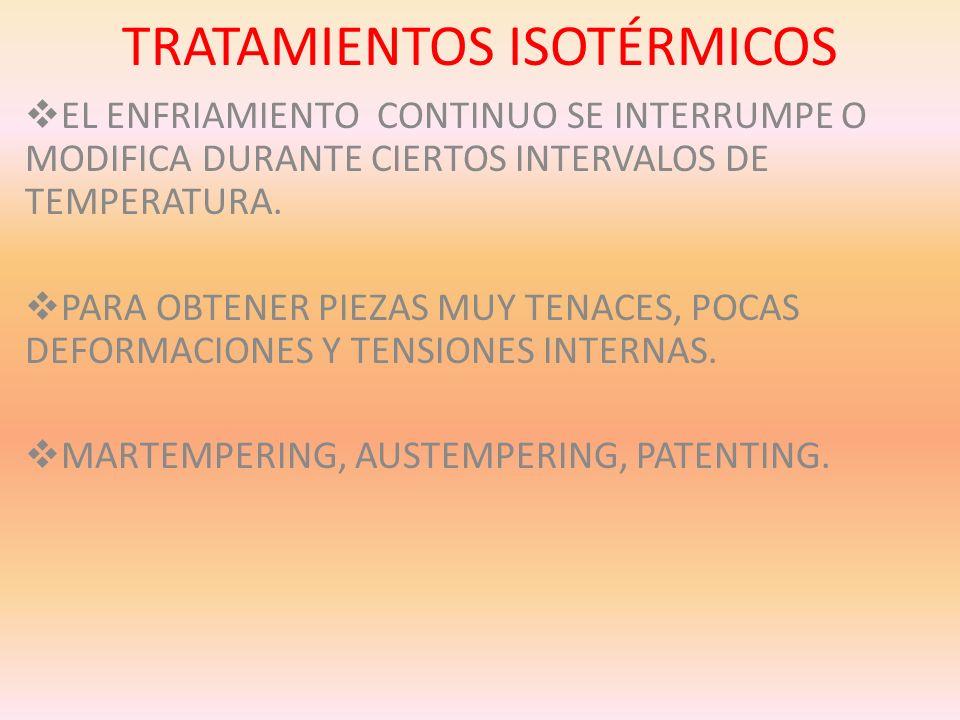 TRATAMIENTOS ISOTÉRMICOS