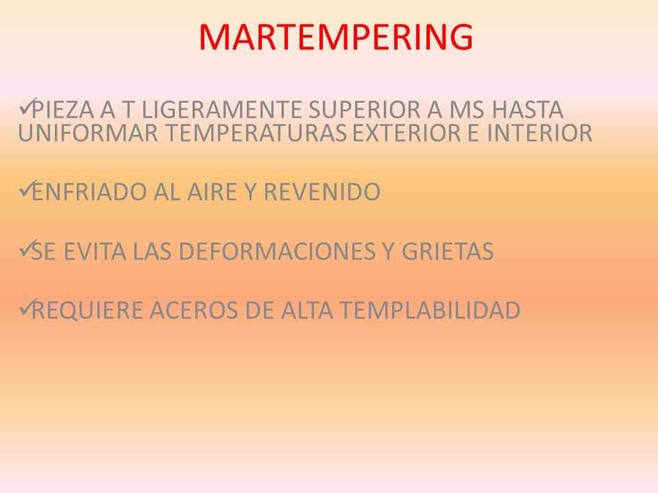 MARTEMPERINGPIEZA A T LIGERAMENTE SUPERIOR A MS HASTA UNIFORMAR TEMPERATURAS EXTERIOR E INTERIOR. ENFRIADO AL AIRE Y REVENIDO.