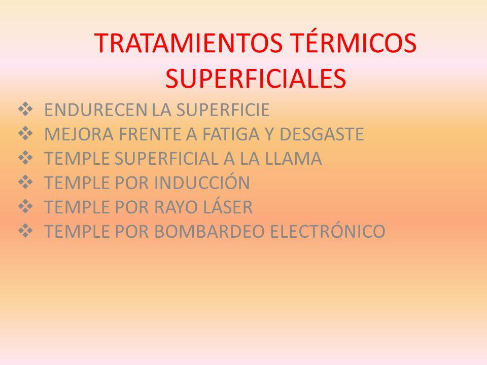 TRATAMIENTOS TÉRMICOS SUPERFICIALES